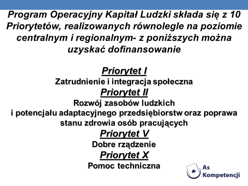 Program Operacyjny Kapitał Ludzki składa się z 10 Priorytetów, realizowanych równolegle na poziomie centralnym i regionalnym- z poniższych można uzysk