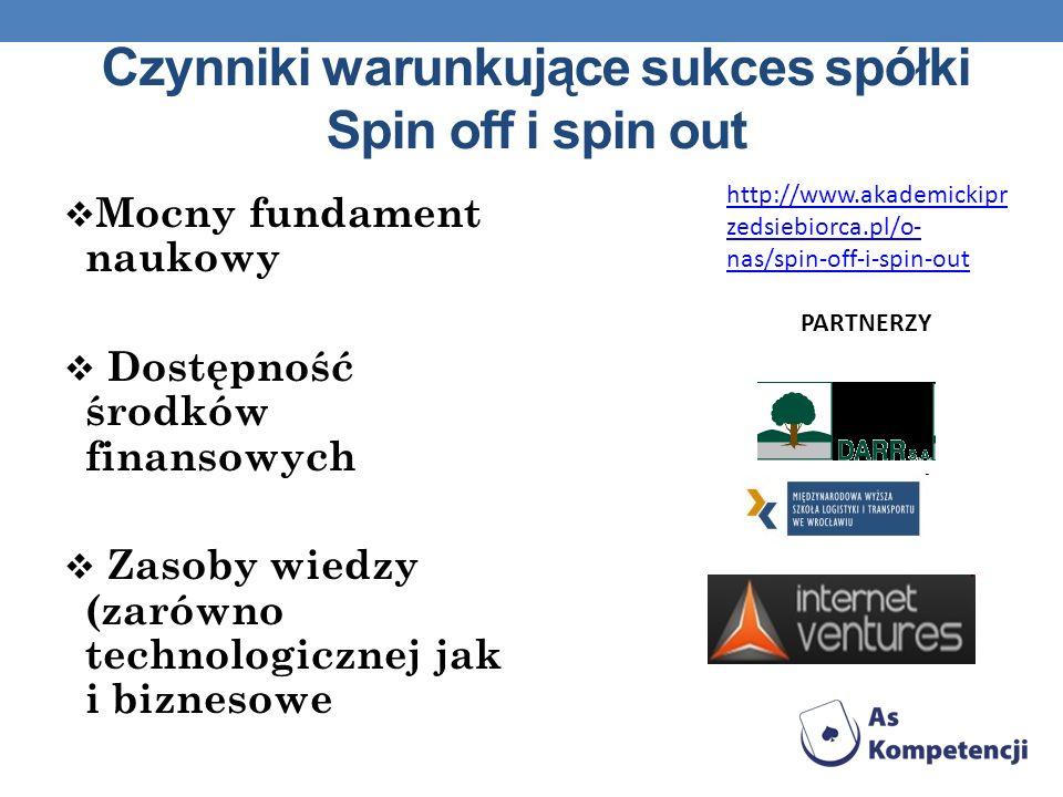 Czynniki warunkujące sukces spółki Spin off i spin out Mocny fundament naukowy Dostępność środków finansowych Zasoby wiedzy (zarówno technologicznej j