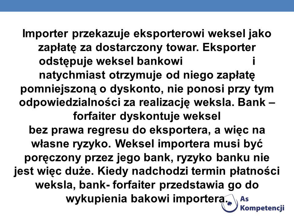 Importer przekazuje eksporterowi weksel jako zapłatę za dostarczony towar. Eksporter odstępuje weksel bankowi i natychmiast otrzymuje od niego zapłatę