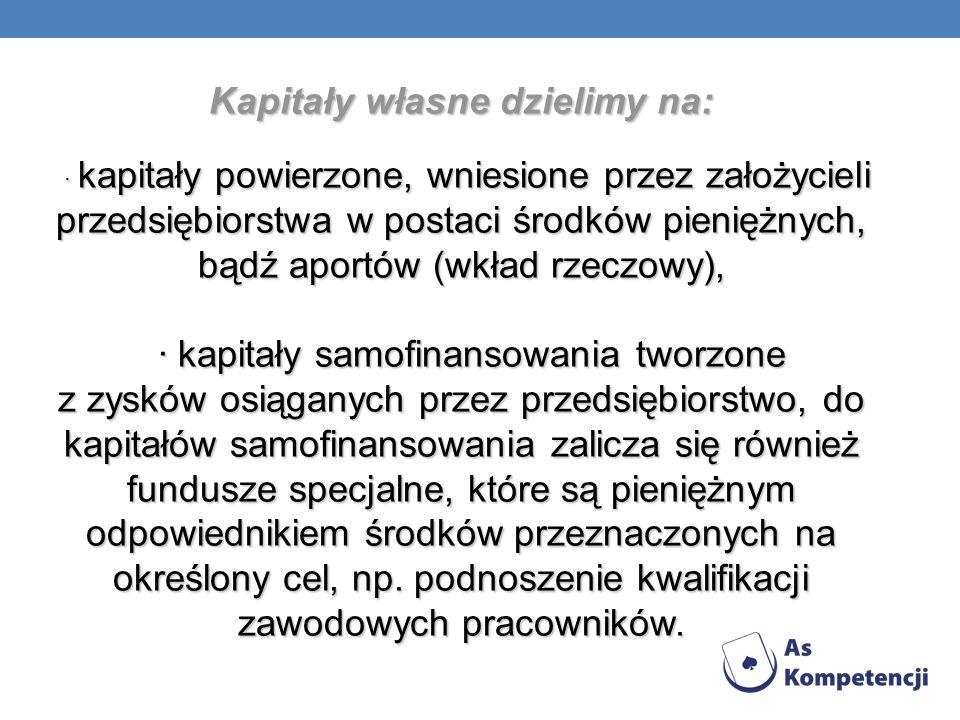 Źródła: Strony internetowe: http:www.fee.hm.pl/akademiaw/doc/modul%2007.pdf http://pl.wikipedia.org/wiki/Strona_g%C5%82%C3%B3wna http://www.akademickiprzedsiebiorca.pl/o-nas/spin-off-i-spin-out http://msp.money.pl/wzory- dokumentow/papiery;wartosciowe;akcje;spolki;obligacje,273,wzory_d okumentow.html Bibliografia:,,Finansowanie działalności gospodarczej w Polsce Praca zbiorowa pod redakcją naukową Izabeli Pruchnickiej- - Grabias i Anny Szelągowskie,,Dotacje na e-biznes.