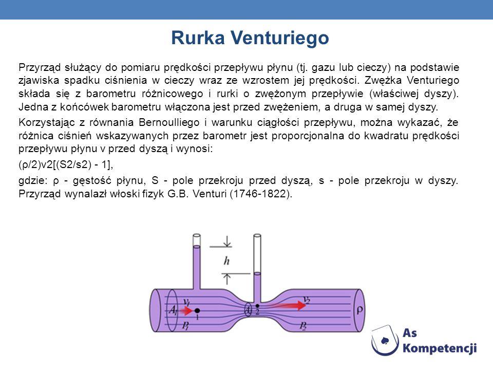 Przyrząd służący do pomiaru prędkości przepływu płynu (tj. gazu lub cieczy) na podstawie zjawiska spadku ciśnienia w cieczy wraz ze wzrostem jej prędk