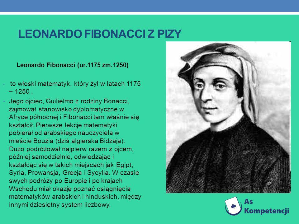 LEONARDO FIBONACCI Z PIZY Leonardo Fibonacci (ur.1175 zm.1250) to włoski matematyk, który żył w latach 1175 – 1250, Jego ojciec, Guilielmo z rodziny B
