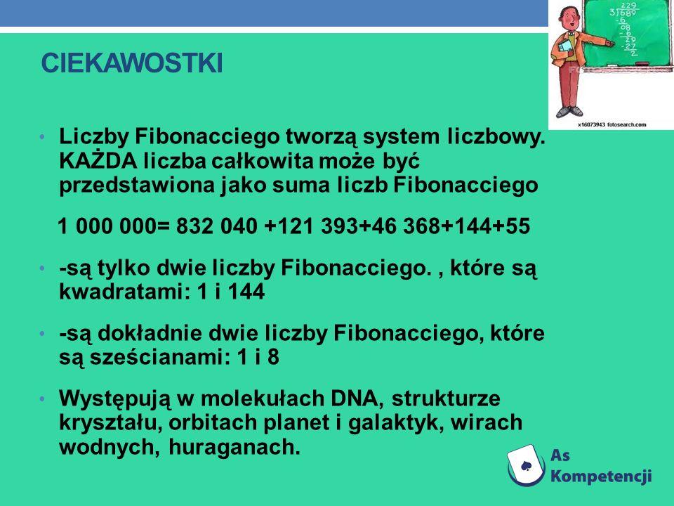 CIEKAWOSTKI Liczby Fibonacciego tworzą system liczbowy. KAŻDA liczba całkowita może być przedstawiona jako suma liczb Fibonacciego 1 000 000= 832 040