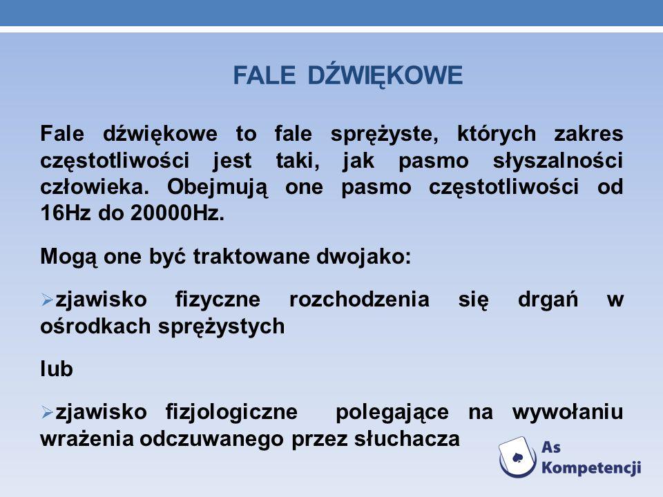 FALE DŹWIĘKOWE Fale dźwiękowe to fale sprężyste, których zakres częstotliwości jest taki, jak pasmo słyszalności człowieka. Obejmują one pasmo częstot