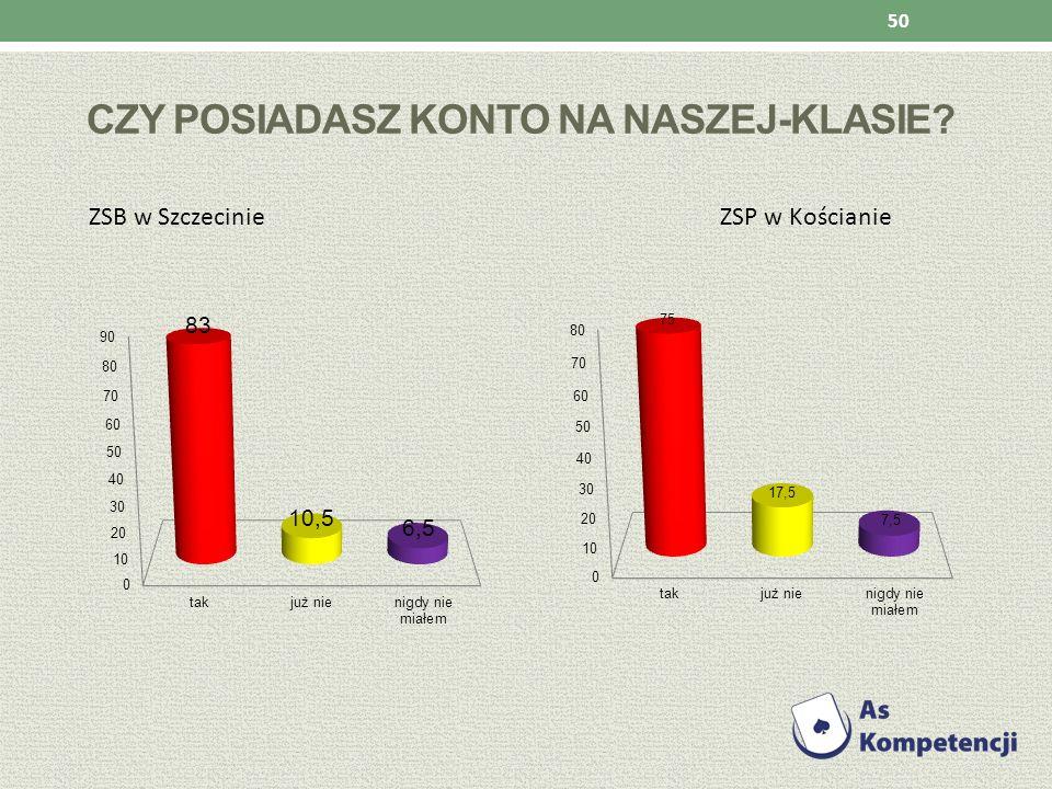 CZY POSIADASZ KONTO NA NASZEJ-KLASIE? ZSB w Szczecinie ZSP w Kościanie 50