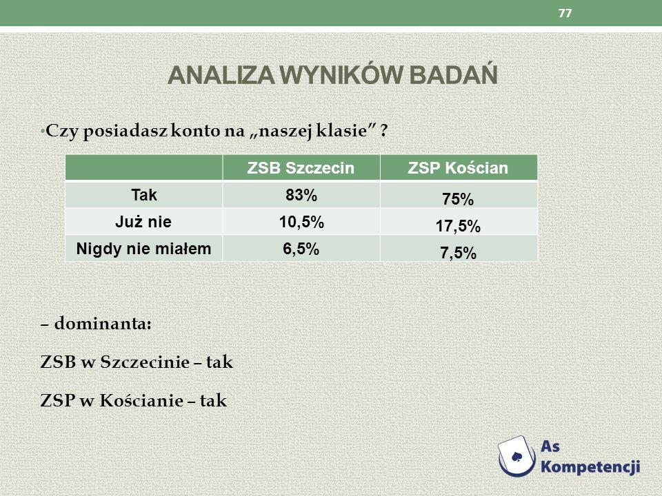 ANALIZA WYNIKÓW BADAŃ Czy posiadasz konto na naszej klasie ? – dominanta: ZSB w Szczecinie – tak ZSP w Kościanie – tak 77 ZSB SzczecinZSP Kościan Tak8