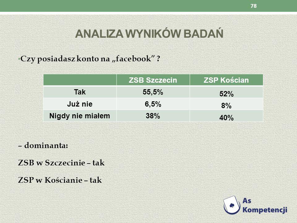 ANALIZA WYNIKÓW BADAŃ Czy posiadasz konto na facebook ? – dominanta: ZSB w Szczecinie – tak ZSP w Kościanie – tak 78 ZSB SzczecinZSP Kościan Tak55,5%