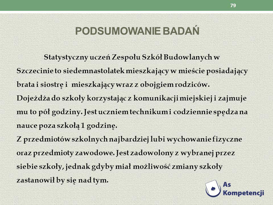 PODSUMOWANIE BADAŃ Statystyczny uczeń Zespołu Szkół Budowlanych w Szczecinie to siedemnastolatek mieszkający w mieście posiadający brata i siostrę i m