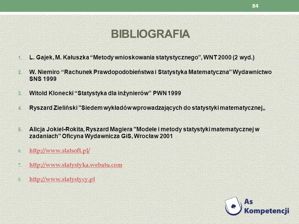 BIBLIOGRAFIA 1. L. Gajek, M. Kałuszka Metody wnioskowania statystycznego, WNT 2000 (2 wyd.) 2. W. Niemiro Rachunek Prawdopodobieństwa i Statystyka Mat