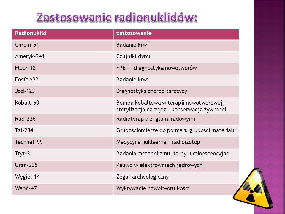 Radionuklidzastosowanie Chrom-51Badanie krwi Ameryk-241Czujniki dymu Fluor-18FPET – diagnostyka nowotworów Fosfor-32Badanie krwi Jod-123Diagnostyka chorób tarczycy Kobalt-60Bomba kobaltowa w terapii nowotworowej, sterylizacja narzędzi, konserwacja żywności, Rad-226Radioterapia z igłami radowymi Tal-204Grubościomierze do pomiaru grubości materiału Technet-99Medycyna nuklearna - radioizotop Tryt-3Badania metabolizmu, farby luminescencyjne Uran-235Paliwo w elektrowniach jądrowych Węgiel-14Zegar archeologiczny Wapń-47Wykrywanie nowotworu kości