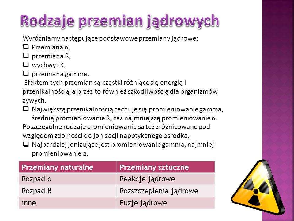 Wyróżniamy następujące podstawowe przemiany jądrowe: Przemiana α, przemiana ß, wychwyt K, przemiana gamma. Efektem tych przemian są cząstki różniące s