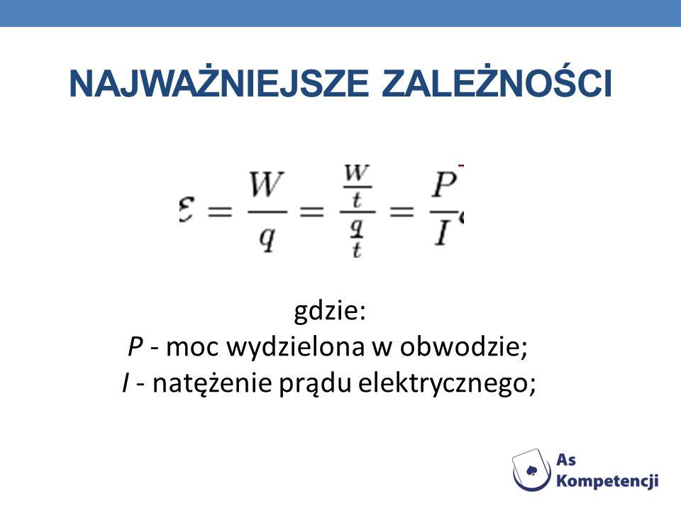 NAJWAŻNIEJSZE ZALEŻNOŚCI gdzie: P - moc wydzielona w obwodzie; I - natężenie prądu elektrycznego;