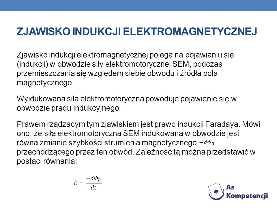 ZJAWISKO INDUKCJI ELEKTROMAGNETYCZNEJ Zjawisko indukcji elektromagnetycznej polega na pojawianiu się (indukcji) w obwodzie siły elektromotorycznej SEM