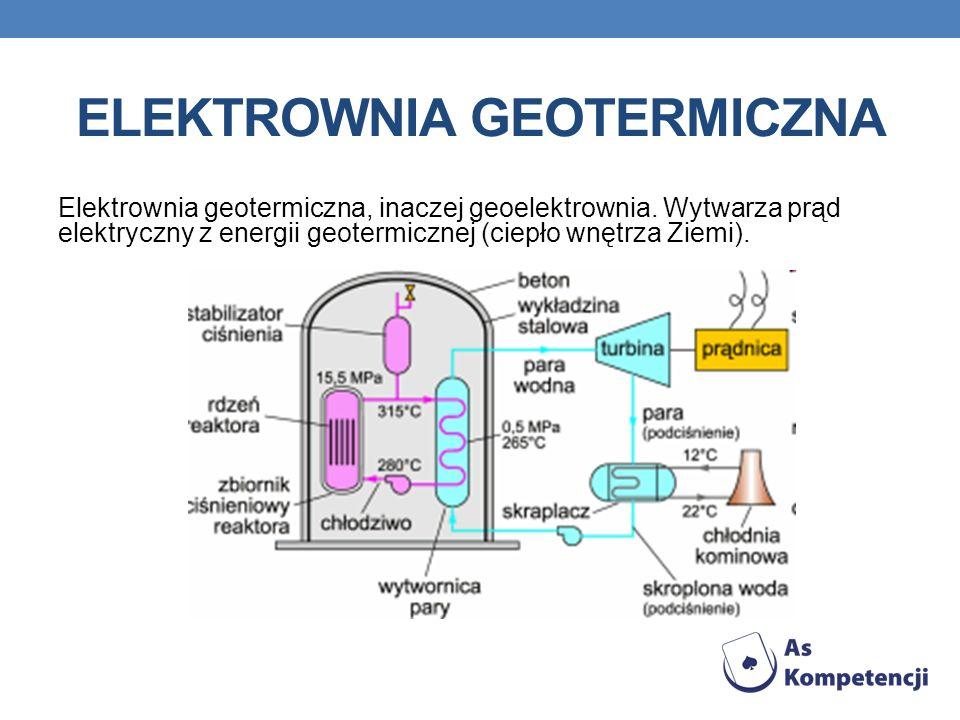 ELEKTROWNIA GEOTERMICZNA Elektrownia geotermiczna, inaczej geoelektrownia. Wytwarza prąd elektryczny z energii geotermicznej (ciepło wnętrza Ziemi).