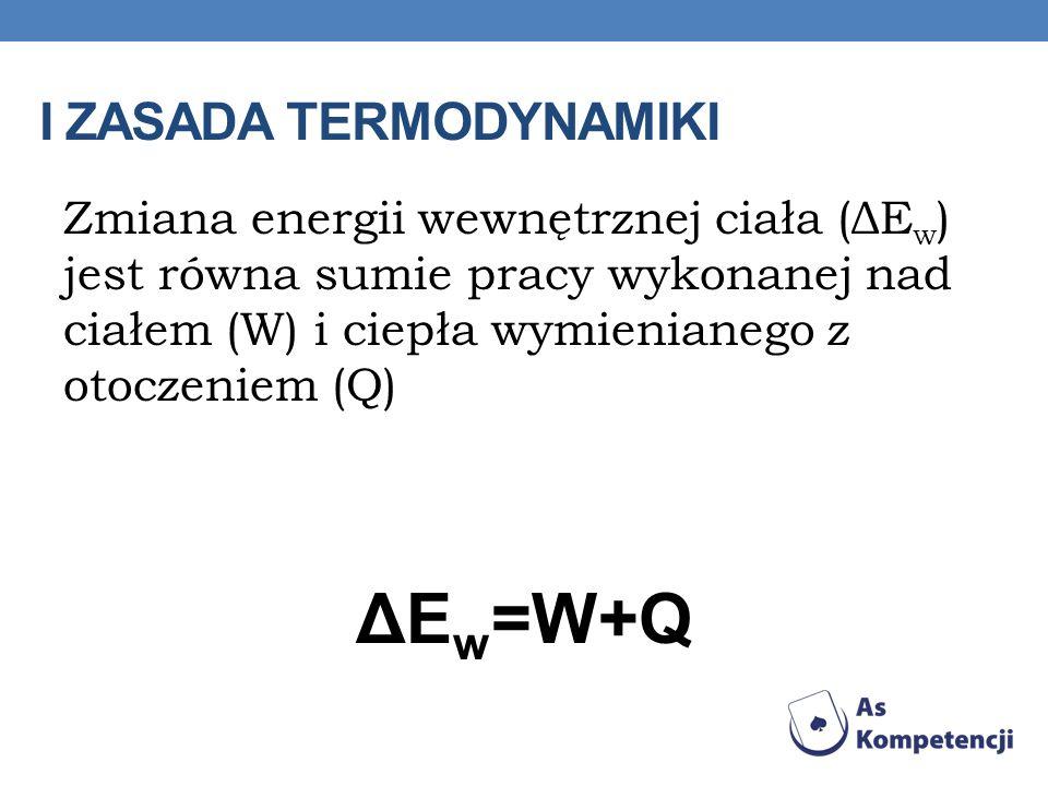 I ZASADA TERMODYNAMIKI Zmiana energii wewnętrznej ciała (ΔE w ) jest równa sumie pracy wykonanej nad ciałem (W) i ciepła wymienianego z otoczeniem (Q) ΔE w =W+Q