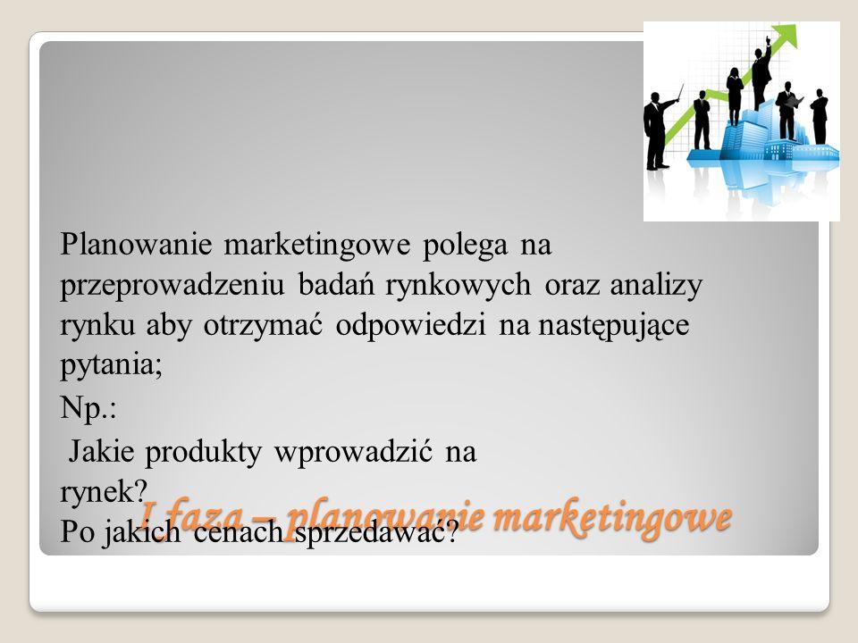 I faza – planowanie marketingowe Planowanie marketingowe polega na przeprowadzeniu badań rynkowych oraz analizy rynku aby otrzymać odpowiedzi na następujące pytania; Np.: Jakie produkty wprowadzić na rynek.