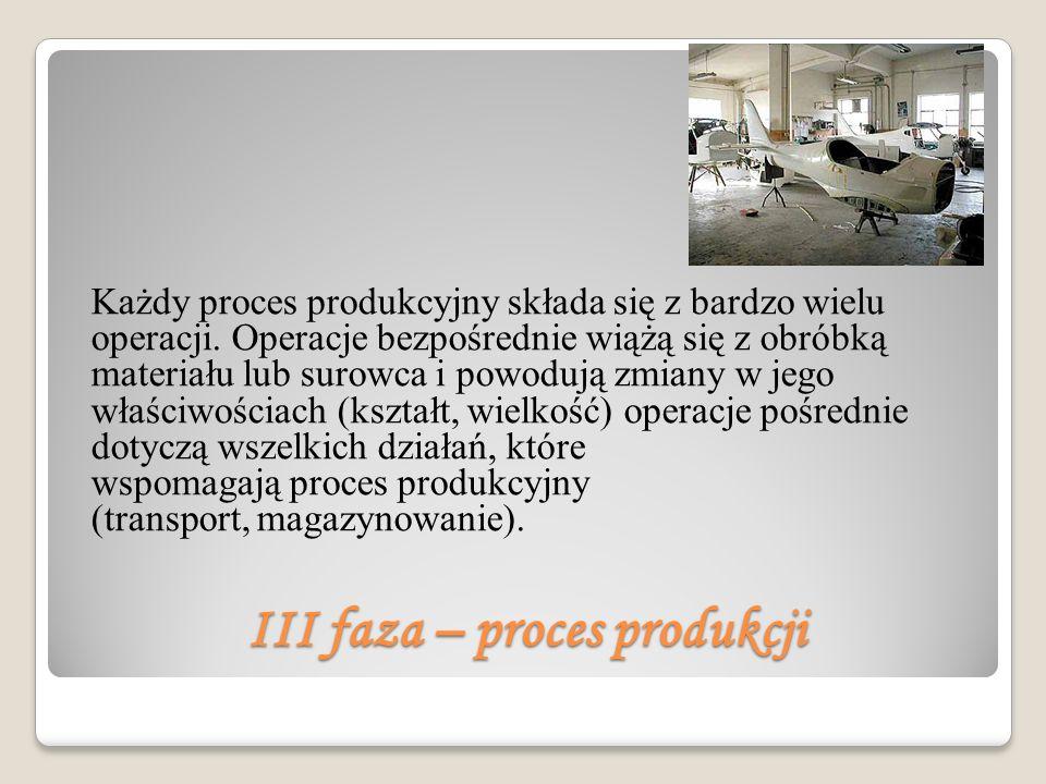 III faza – proces produkcji Każdy proces produkcyjny składa się z bardzo wielu operacji.