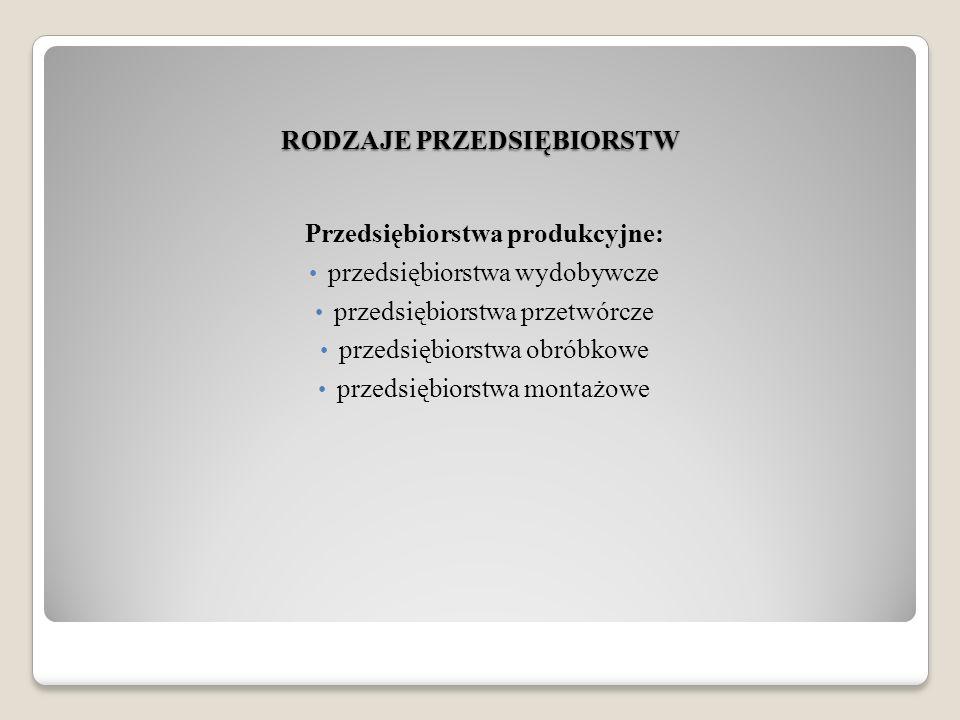 RODZAJE PRZEDSIĘBIORSTW Przedsiębiorstwa produkcyjne: przedsiębiorstwa wydobywcze przedsiębiorstwa przetwórcze przedsiębiorstwa obróbkowe przedsiębiorstwa montażowe