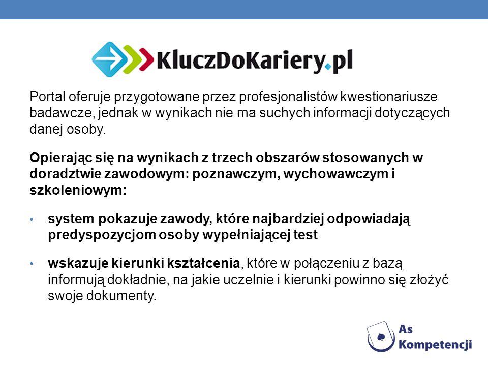 Portal oferuje przygotowane przez profesjonalistów kwestionariusze badawcze, jednak w wynikach nie ma suchych informacji dotyczących danej osoby.