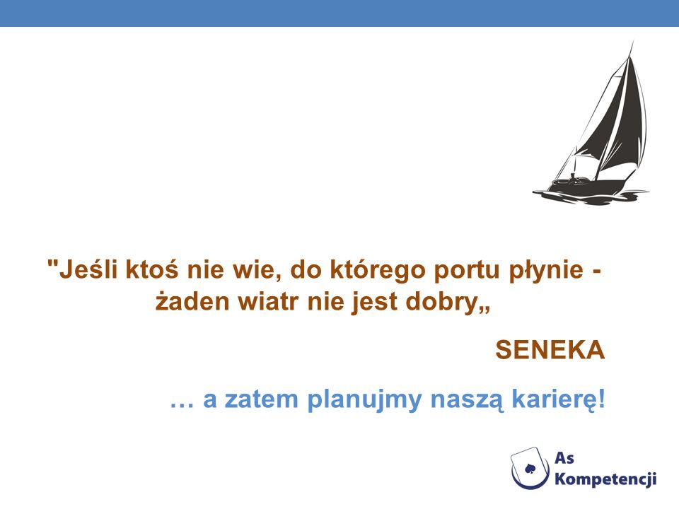 Jeśli ktoś nie wie, do którego portu płynie - żaden wiatr nie jest dobry SENEKA … a zatem planujmy naszą karierę!