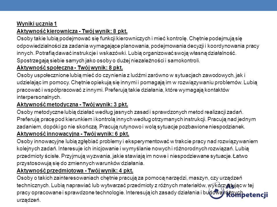 Wyniki ucznia 1 Aktywność kierownicza - Twój wynik: 8 pkt.