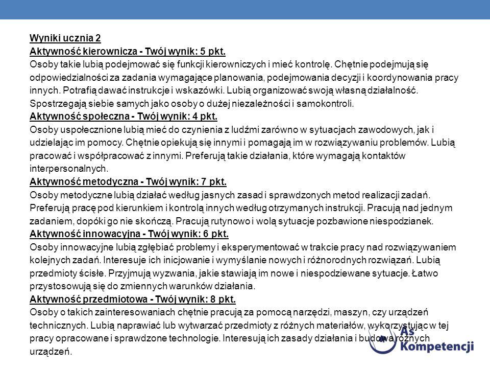 Wyniki ucznia 2 Aktywność kierownicza - Twój wynik: 5 pkt.