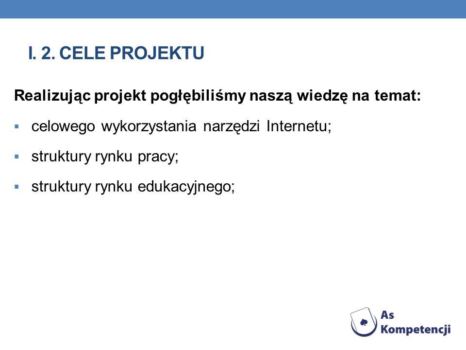 SYSTEM STUDIÓW W POLSCE Ze względu na czas trwania: 1.