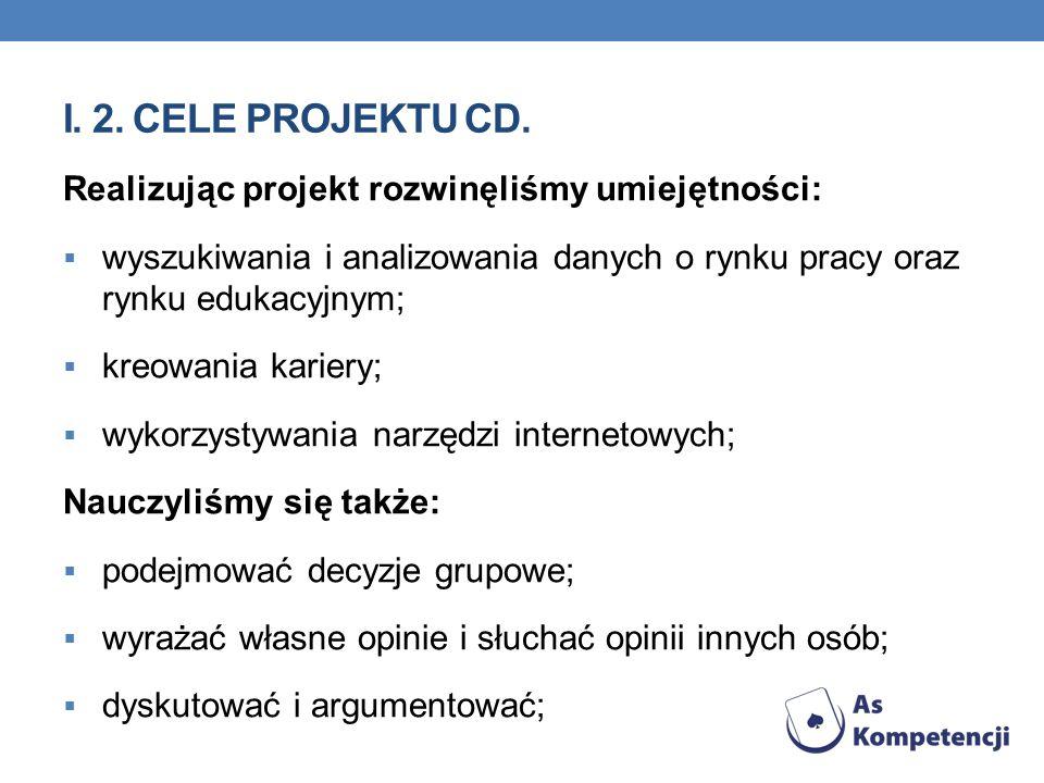 UNIWERSYTET IM.ADAMA MICKIEWICZA W POZNANIU Adres: ul.