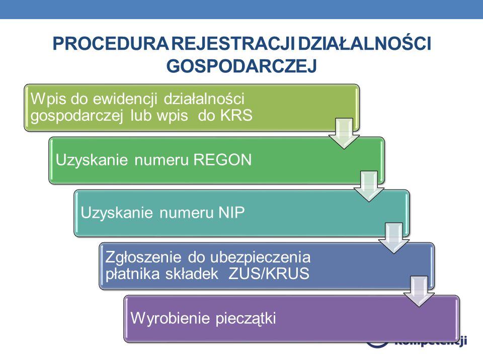 Wpis do ewidencji działalności gospodarczej lub wpis do KRS Uzyskanie numeru REGONUzyskanie numeru NIP Zgłoszenie do ubezpieczenia płatnika składek ZU
