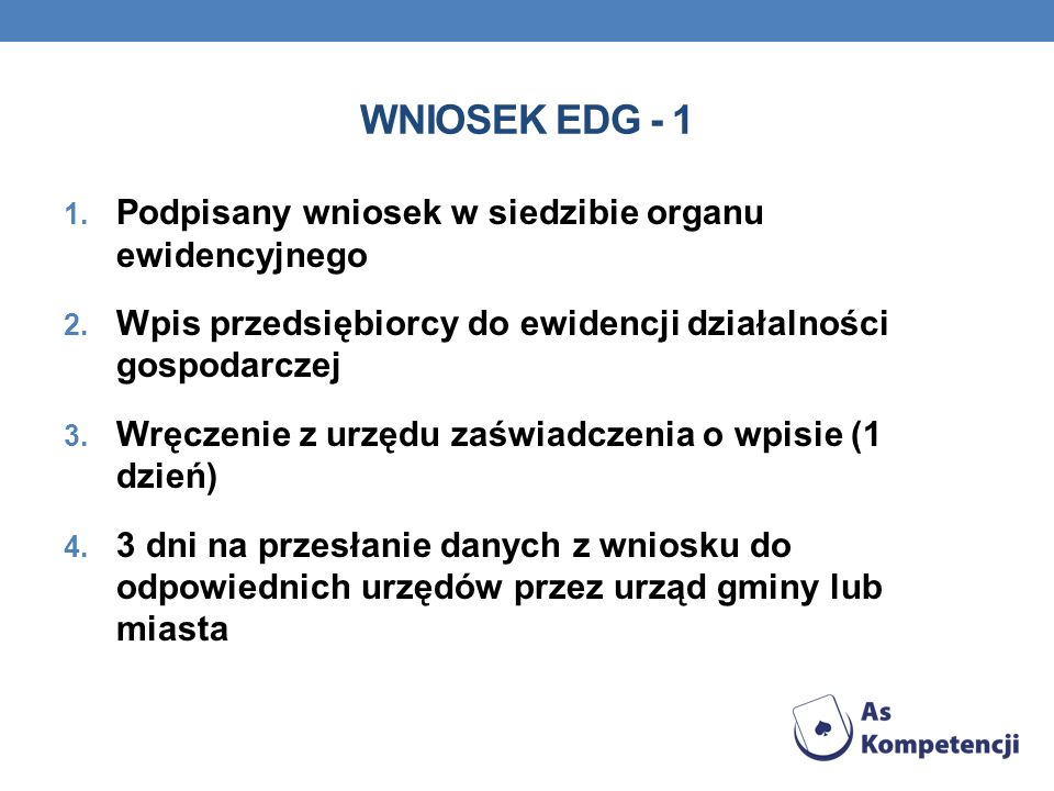 WNIOSEK EDG - 1 1. Podpisany wniosek w siedzibie organu ewidencyjnego 2. Wpis przedsiębiorcy do ewidencji działalności gospodarczej 3. Wręczenie z urz