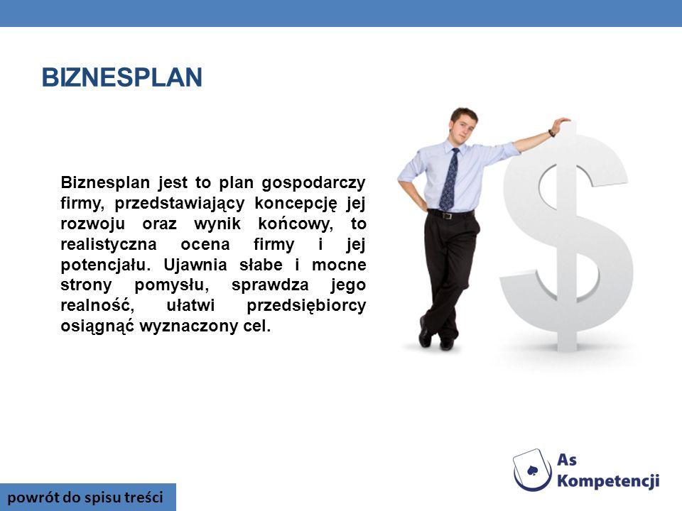 BIZNESPLAN Biznesplan jest to plan gospodarczy firmy, przedstawiający koncepcję jej rozwoju oraz wynik końcowy, to realistyczna ocena firmy i jej pote