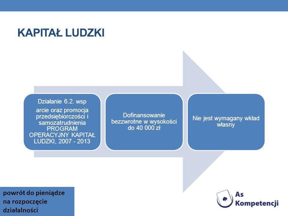 KAPITAŁ LUDZKI Działanie 6.2. wsp arcie oraz promocja przedsiębiorczości i samozatrudnienia PROGRAM OPERACYJNY KAPITAŁ LUDZKI, 2007 - 2013 Dofinansowa