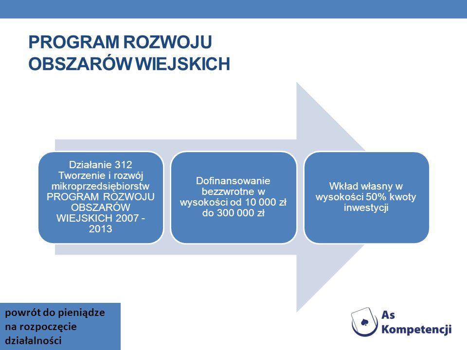 PROGRAM ROZWOJU OBSZARÓW WIEJSKICH Działanie 312 Tworzenie i rozwój mikroprzedsiębiorstw PROGRAM ROZWOJU OBSZARÓW WIEJSKICH 2007 - 2013 Dofinansowanie