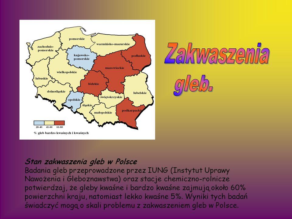 Stan zakwaszenia gleb w Polsce Badania gleb przeprowadzone przez IUNG (Instytut Uprawy Nawożenia i Gleboznawstwa) oraz stacje chemiczno-rolnicze potwierdzaj, że gleby kwaśne i bardzo kwaśne zajmują około 60% powierzchni kraju, natomiast lekko kwaśne 5%.