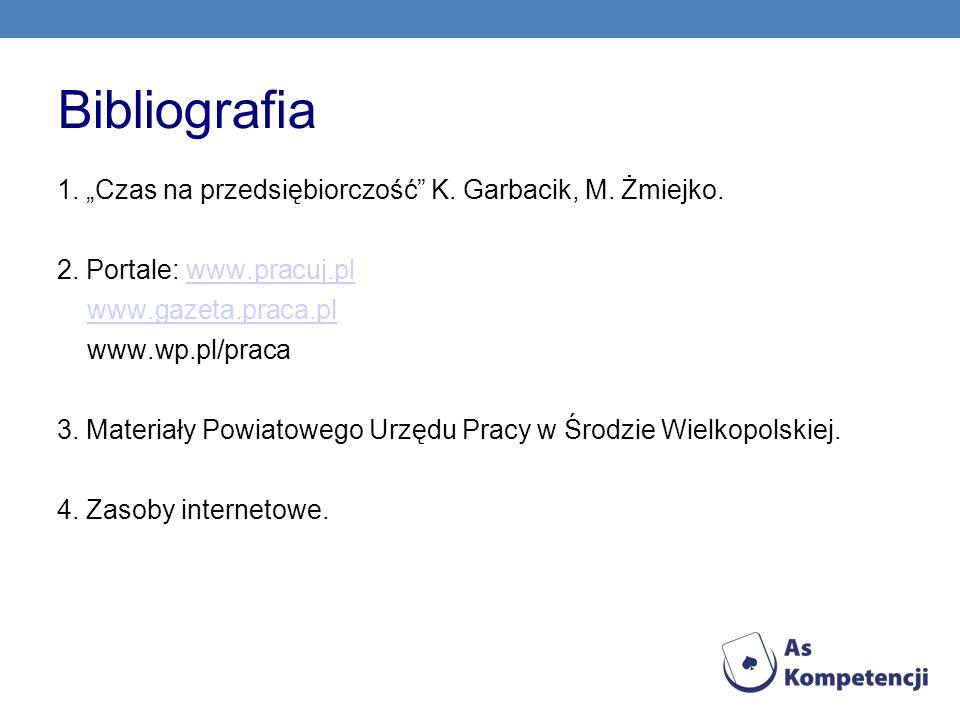Bibliografia 1. Czas na przedsiębiorczość K. Garbacik, M. Żmiejko. 2. Portale: www.pracuj.plwww.pracuj.pl www.gazeta.praca.pl www.wp.pl/praca 3. Mater