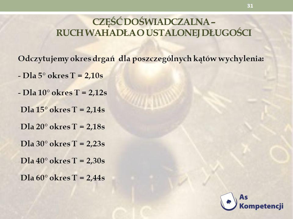 CZĘŚĆ DOŚWIADCZALNA – RUCH WAHADŁA O USTALONEJ DŁUGOŚCI Odczytujemy okres drgań dla poszczególnych kątów wychylenia: - Dla 5° okres T = 2,10s - Dla 10