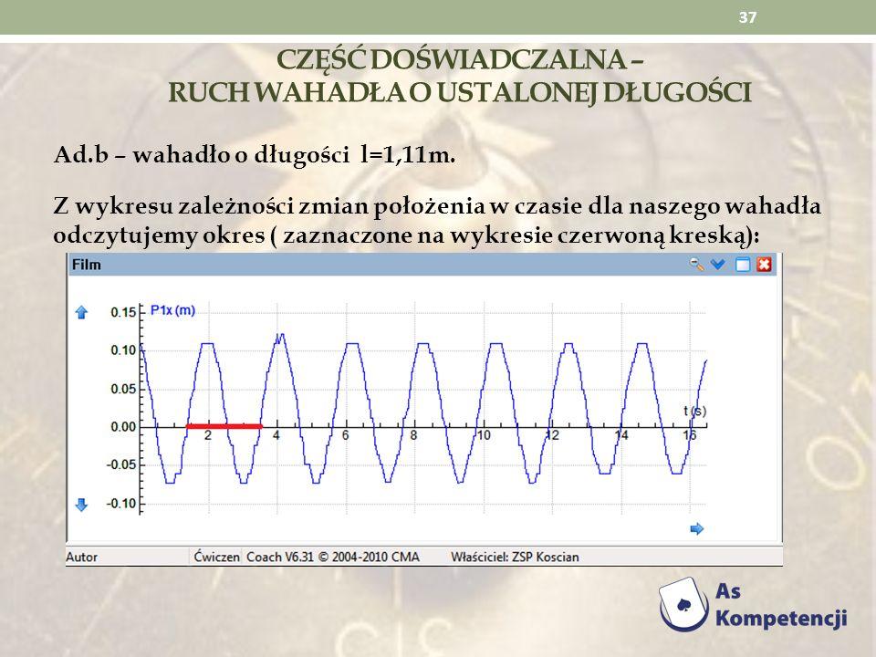 CZĘŚĆ DOŚWIADCZALNA – RUCH WAHADŁA O USTALONEJ DŁUGOŚCI Ad.b – wahadło o długości l=1,11m. Z wykresu zależności zmian położenia w czasie dla naszego w