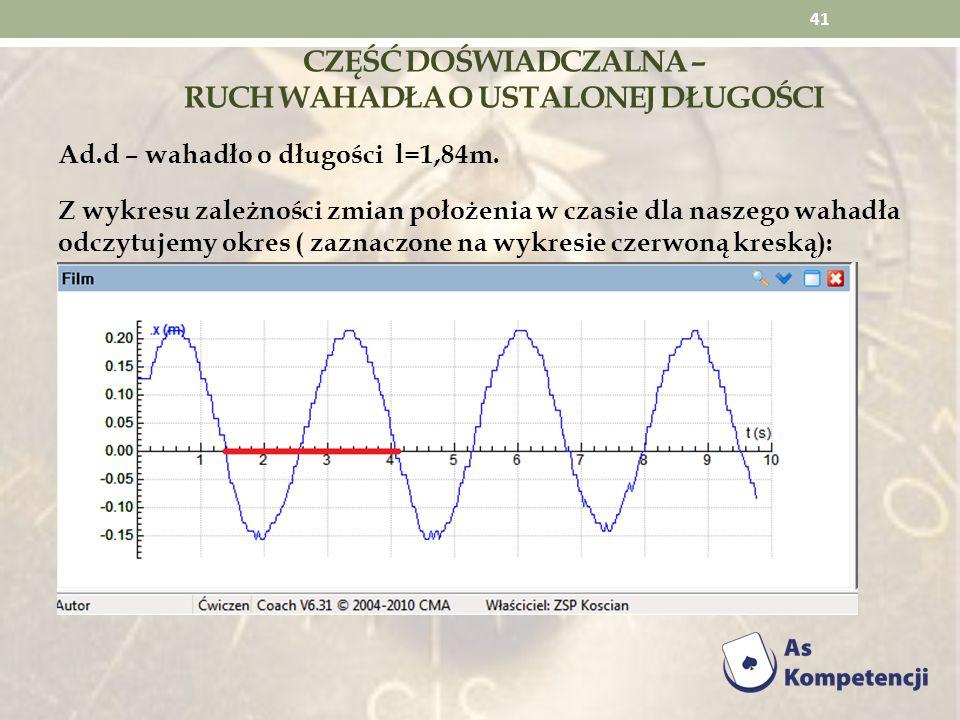 CZĘŚĆ DOŚWIADCZALNA – RUCH WAHADŁA O USTALONEJ DŁUGOŚCI Ad.d – wahadło o długości l=1,84m. Z wykresu zależności zmian położenia w czasie dla naszego w