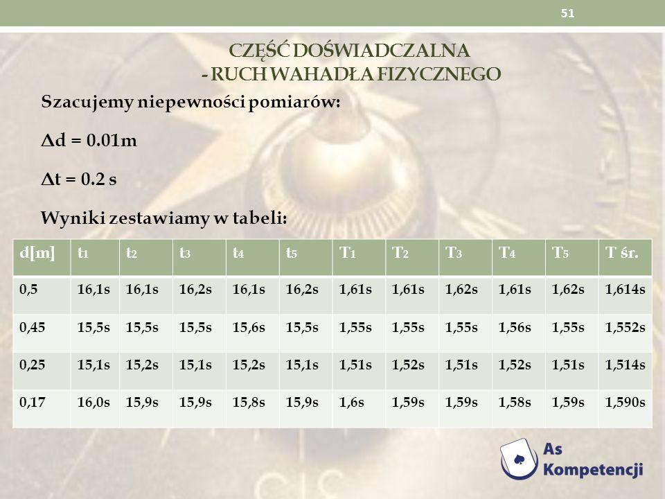 CZĘŚĆ DOŚWIADCZALNA - RUCH WAHADŁA FIZYCZNEGO Szacujemy niepewności pomiarów: Δd = 0.01m Δt = 0.2 s Wyniki zestawiamy w tabeli: 51 d[m]t1t1 t2t2 t3t3