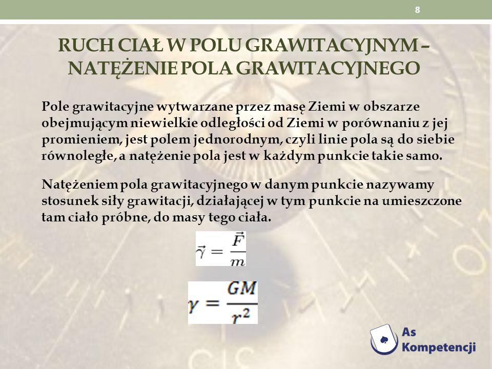 RUCH CIAŁ W POLU GRAWITACYJNYM – NATĘŻENIE POLA GRAWITACYJNEGO Natężenie pola grawitacyjnego jest wielkością wektorową.