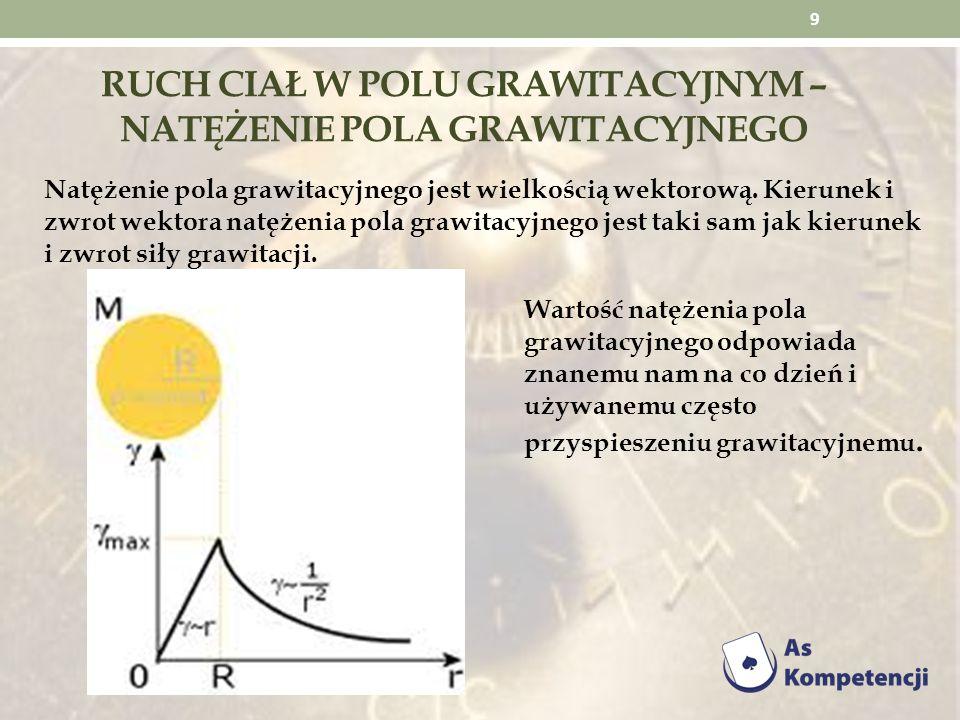 RUCH CIAŁ W POLU GRAWITACYJNYM Zgodnie z prawem powszechnego ciążenia, siła grawitacji działająca pomiędzy ciałami – zwłaszcza, gdy jedno z ciał ma dużą masę – jak Ziemia – ma znaczący wpływ na ruch ciał znajdujących się w jego pobliżu.