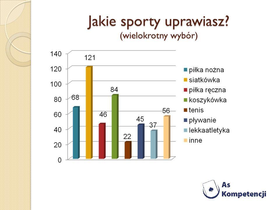 Jakie sporty uprawiasz? (wielokrotny wybór)