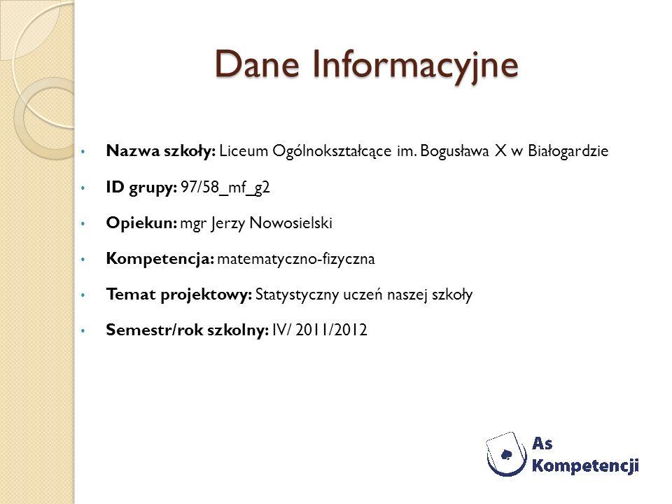 Dane Informacyjne Nazwa szkoły: Liceum Ogólnokształcące im. Bogusława X w Białogardzie ID grupy: 97/58_mf_g2 Opiekun: mgr Jerzy Nowosielski Kompetencj