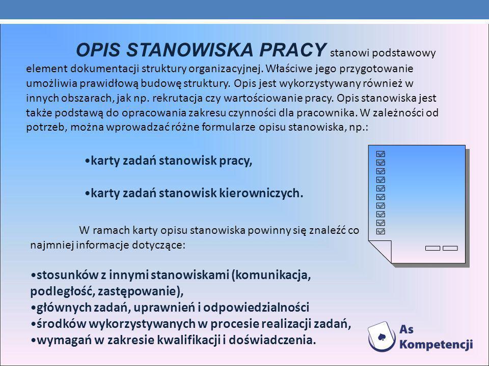 PLANOWANIE ZASOBÓW LUDZKICH TWARDE I MIĘKKIE Twarde planowanie zasobów ludzkich, opiera się na analizie ilościowej (zapewnienie firmie odpowiedniej liczby pracowników odpowiedniego rodzaju pracowników) Miękkie planowanie zasobów ludzkich, skupia się na zapewnieniu organizacji dostępności osób prezentujących odpowiedni typ postaw i motywacji (pracownik oddany organizacji, zaangażowany wykonywaniem pracy)
