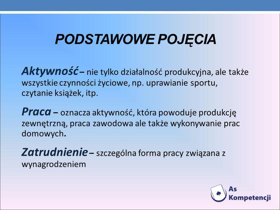 PODSTAWOWE POJĘCIA Aktywność – nie tylko działalność produkcyjna, ale także wszystkie czynności życiowe, np.