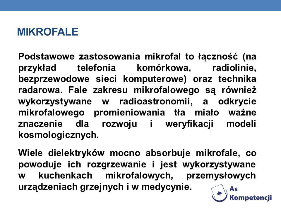 MIKROFALE Fala elektromagnetyczna (mod TE31) rozchodząca się w falowodzie mikrofalowym. Pole elektryczne skierowane jest w kierunku x, Kolory jasne i