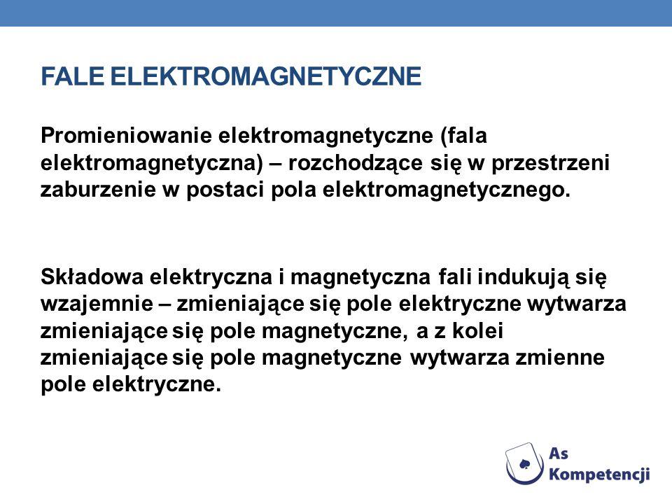 FALE ELEKTROMAGNETYCZNE Promieniowanie elektromagnetyczne (fala elektromagnetyczna) – rozchodzące się w przestrzeni zaburzenie w postaci pola elektromagnetycznego.