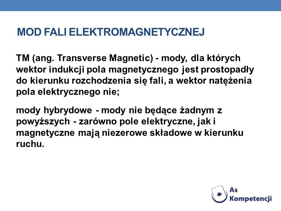 MOD FALI ELEKTROMAGNETYCZNEJ Mody fali elektromagnetycznej można podzielić na: falę poprzeczną (TEM od ang. Transverse ElectroMagnetic) - wektory natę