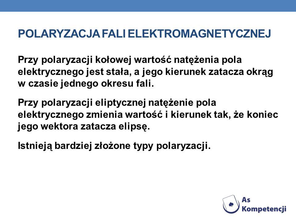 POLARYZACJA FALI ELEKTROMAGNETYCZNEJ Polaryzacja fali elektromagnetycznej to charakterystyczne zachowanie się kierunków wektorów pola elektrycznego i