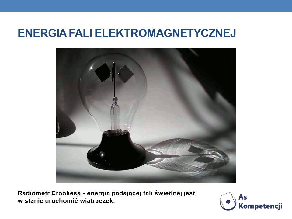POLARYZACJA FALI ELEKTROMAGNETYCZNEJ Przy polaryzacji kołowej wartość natężenia pola elektrycznego jest stała, a jego kierunek zatacza okrąg w czasie